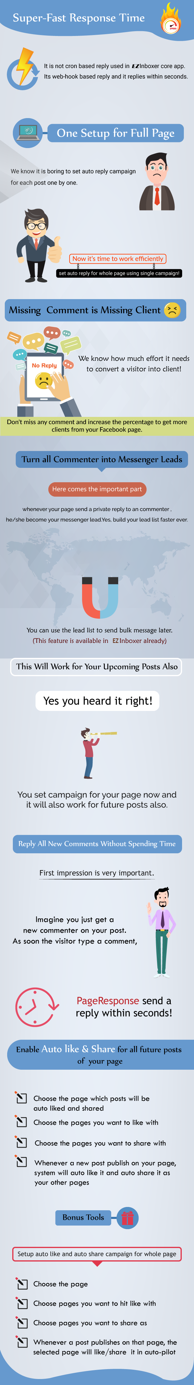 PageResponse - A EZ Inboxer Add-on : Facebook Auto Comment/Private Reply & Like/Share for Full Page - 7