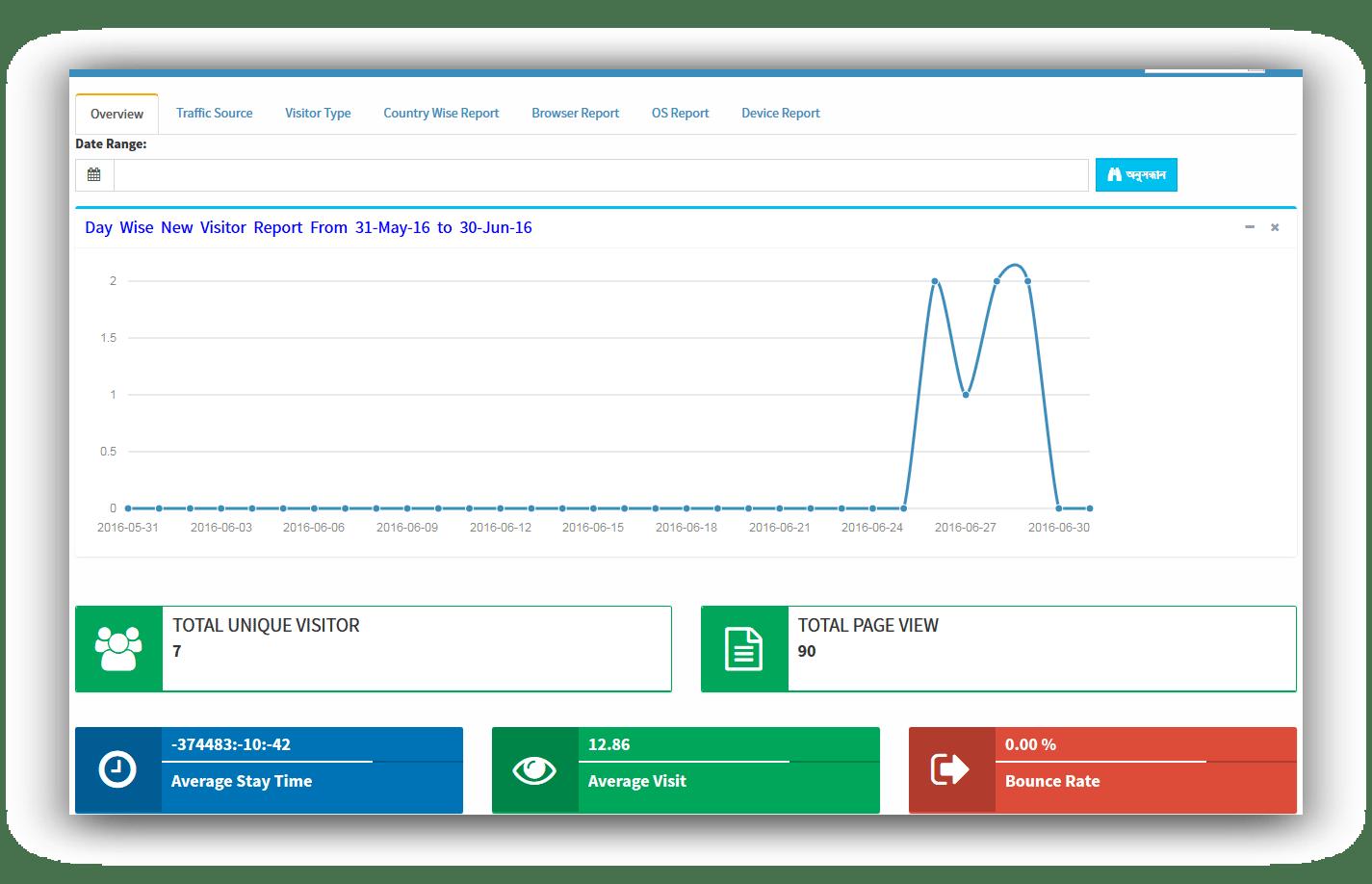 SiteDoctor - Website Health Checker - 9