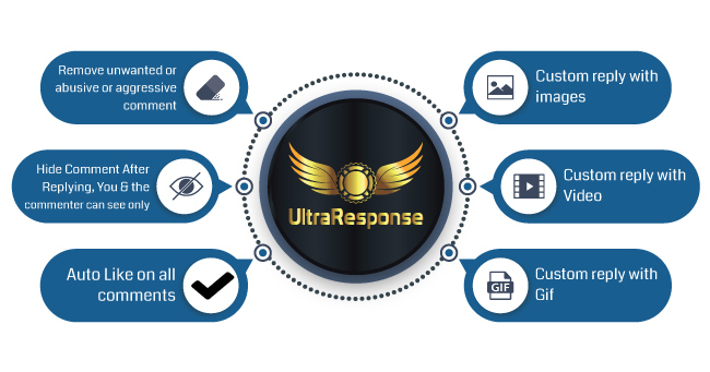UltraResponse - A EZ Inboxer Add-on : comment hide/delete & image/gif/video auto reply - 7
